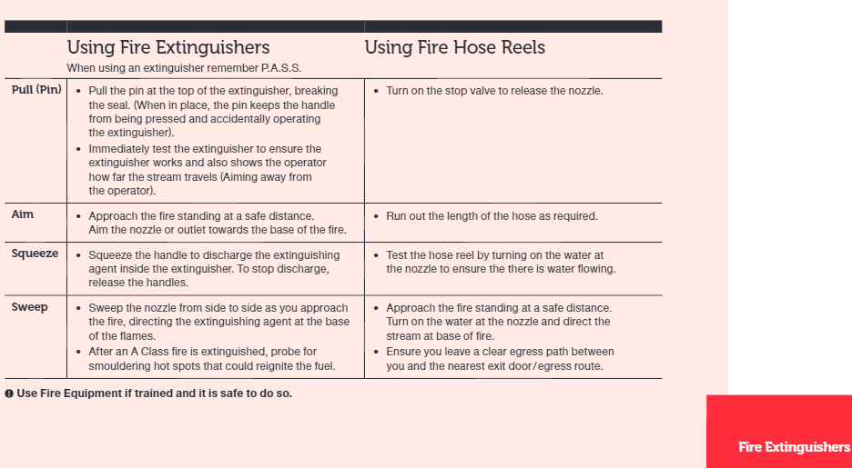 Emergency Response Guide Web P8